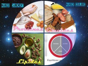 Manger sainement pour une bonne santé